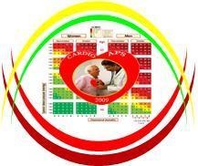 cardio aps2010
