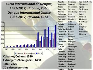 FIGURA 1987-2017  130917