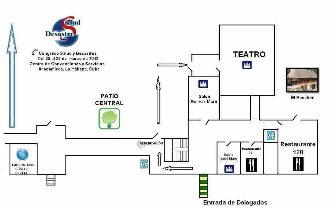 Mapa de la Sede del Evento